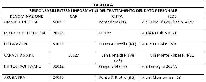 tabella_a02
